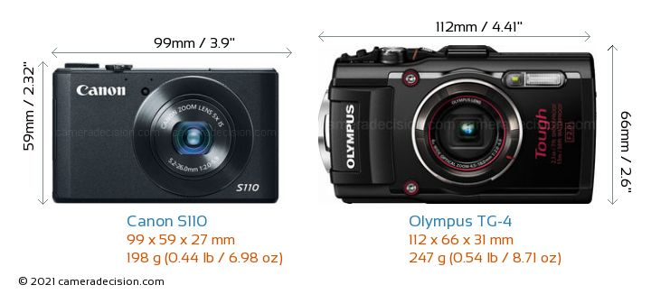Canon S110 vs Olympus TG-4 Camera Size Comparison - Front View