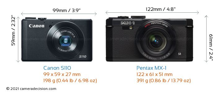 Canon S110 vs Pentax MX-1 Camera Size Comparison - Front View
