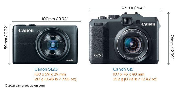 Canon S120 vs Canon G15 Camera Size Comparison - Front View