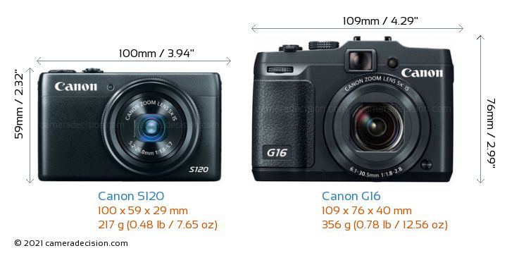 Canon S120 vs Canon G16 Camera Size Comparison - Front View