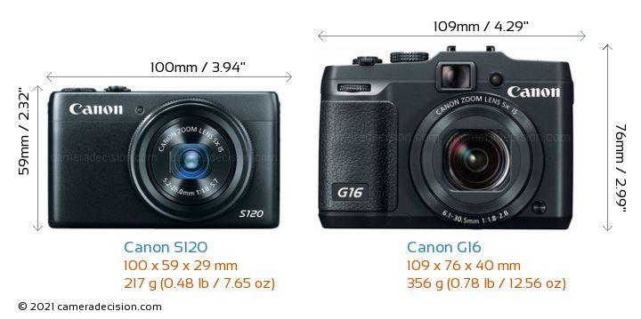Canon S120 vs Canon G16 Camera Size Comparison - Front View