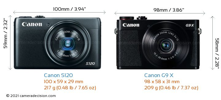 Canon S120 vs Canon G9 X Camera Size Comparison - Front View