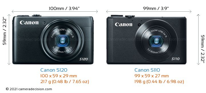 Canon S120 vs Canon S110 Camera Size Comparison - Front View