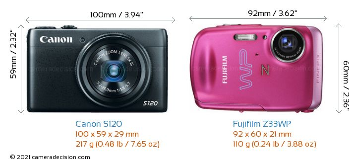 Canon S120 vs Fujifilm Z33WP Camera Size Comparison - Front View
