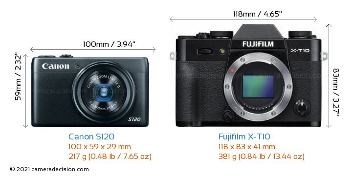Canon S120 vs Fujifilm X-T10 Camera Size Comparison - Front View
