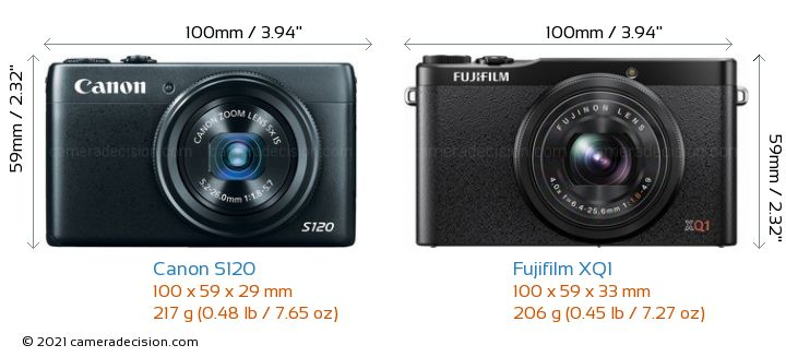 Canon S120 vs Fujifilm XQ1 Camera Size Comparison - Front View