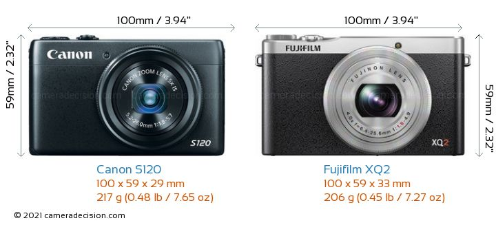 Canon S120 vs Fujifilm XQ2 Camera Size Comparison - Front View