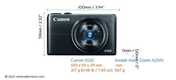 Canon S120 vs Kodak Astro Zoom AZ651 Camera Size Comparison - Front View
