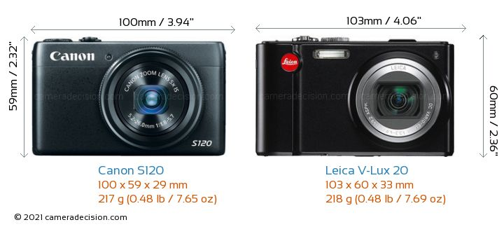 Canon S120 vs Leica V-Lux 20 Camera Size Comparison - Front View