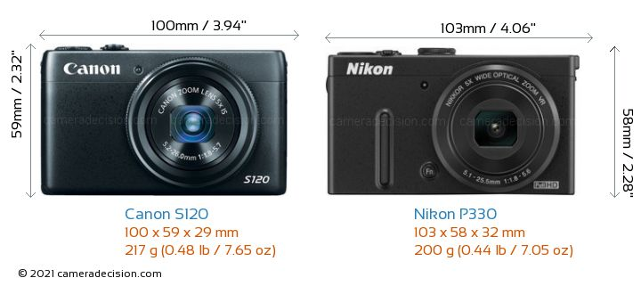 Canon S120 vs Nikon P330 Camera Size Comparison - Front View