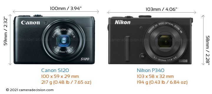 Canon S120 vs Nikon P340 Camera Size Comparison - Front View