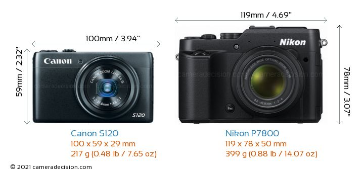 Canon S120 vs Nikon P7800 Camera Size Comparison - Front View