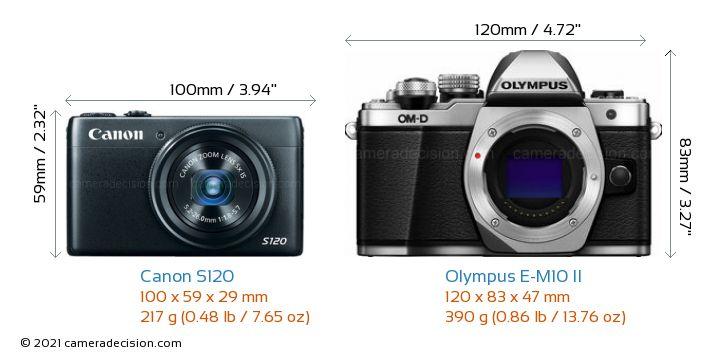 Canon S120 vs Olympus E-M10 II Camera Size Comparison - Front View