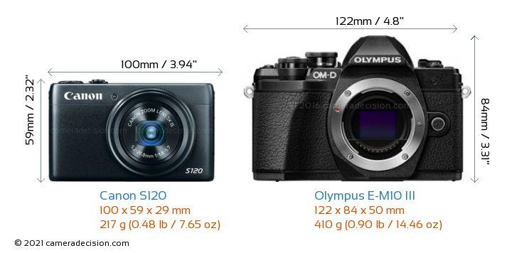 Canon S120 vs Olympus E-M10 MIII Camera Size Comparison - Front View