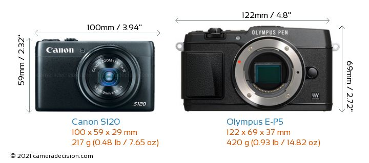 Canon S120 vs Olympus E-P5 Camera Size Comparison - Front View