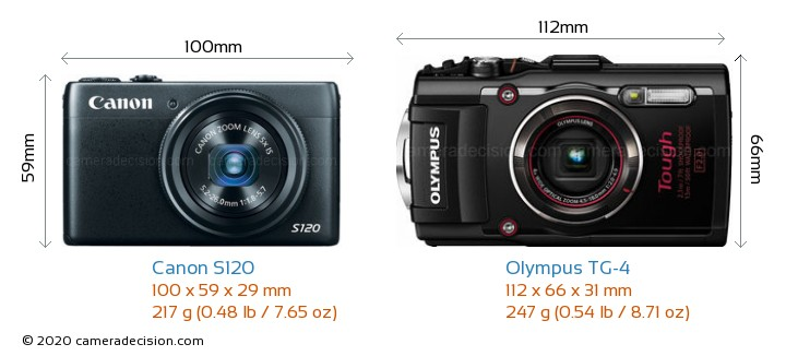 Canon S120 vs Olympus TG-4 Camera Size Comparison - Front View