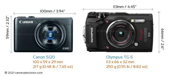 Canon S120 vs Olympus TG-5 Camera Size Comparison - Front View