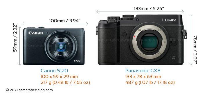Canon S120 vs Panasonic GX8 Camera Size Comparison - Front View