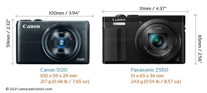 Canon S120 vs Panasonic ZS50 Camera Size Comparison - Front View