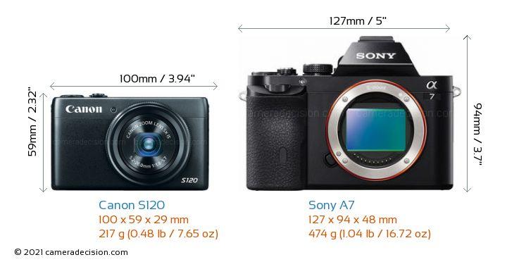 Canon S120 vs Sony A7 Camera Size Comparison - Front View
