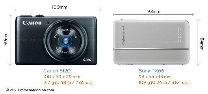 Canon S120 vs Sony TX66 Camera Size Comparison - Front View
