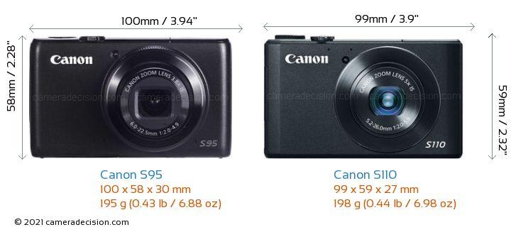 Canon S95 vs Canon S110 Camera Size Comparison - Front View
