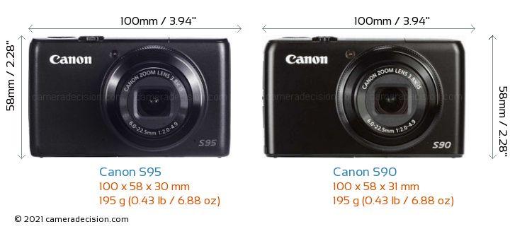 Canon S95 vs Canon S90 Camera Size Comparison - Front View