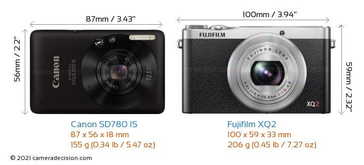 Canon SD780 IS vs Fujifilm XQ2 Camera Size Comparison - Front View