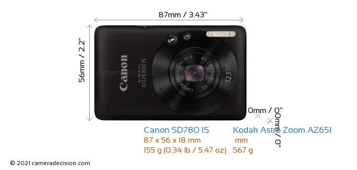Canon SD780 IS vs Kodak Astro Zoom AZ651 Camera Size Comparison - Front View