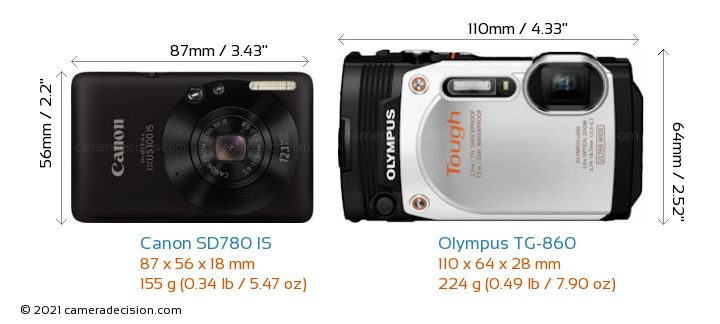 Canon SD780 IS vs Olympus TG-860 Camera Size Comparison - Front View