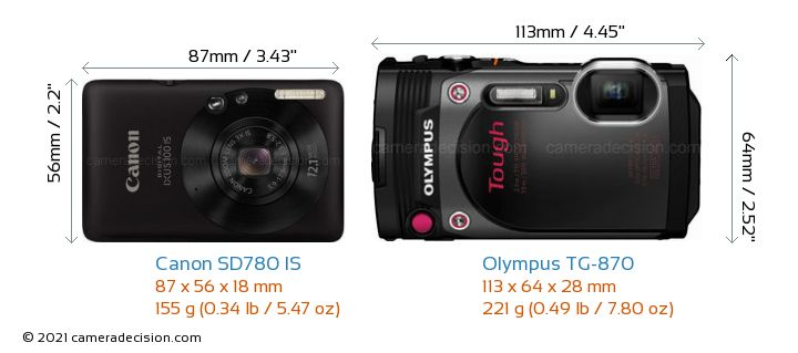 Canon SD780 IS vs Olympus TG-870 Camera Size Comparison - Front View