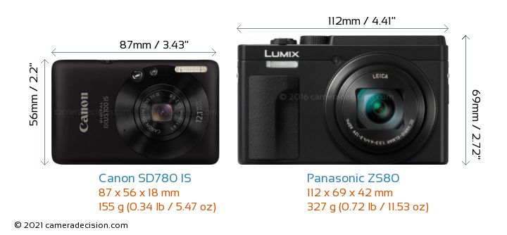 Canon SD780 IS vs Panasonic ZS80 Camera Size Comparison - Front View