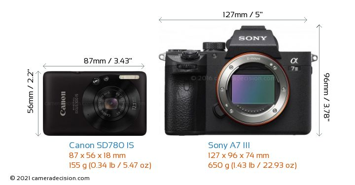 Canon SD780 IS vs Sony A7 III Camera Size Comparison - Front View