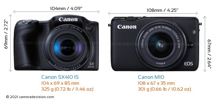 Canon SX410 IS vs Canon M10 Camera Size Comparison - Front View