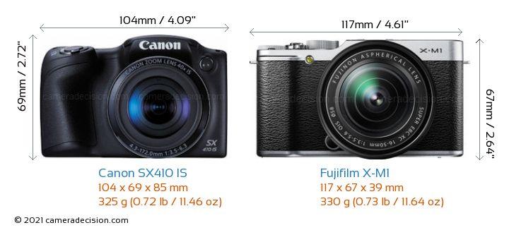 Canon SX410 IS vs Fujifilm X-M1 Camera Size Comparison - Front View