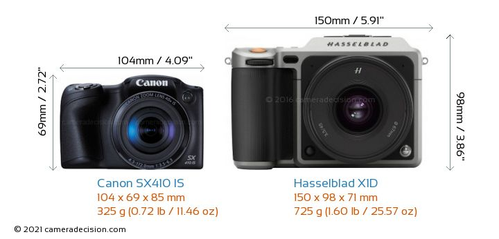 Canon SX410 IS vs Hasselblad X1D Camera Size Comparison - Front View