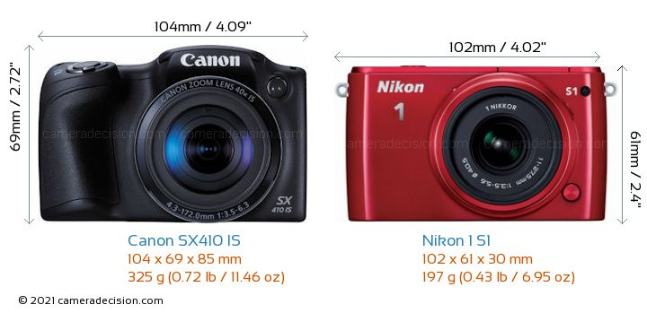 Canon SX410 IS vs Nikon 1 S1 Camera Size Comparison - Front View