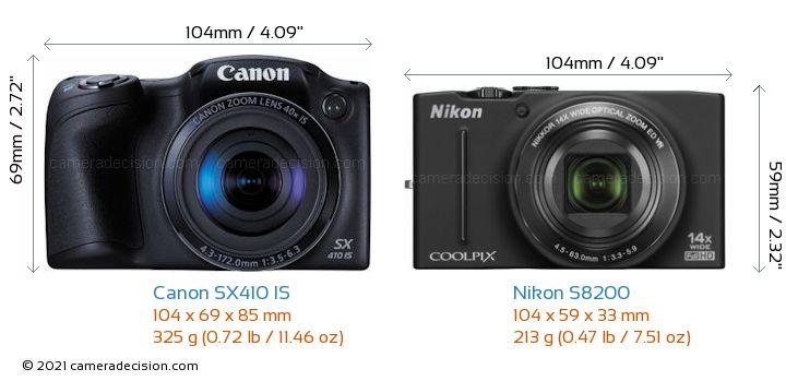 Nikon coolpix s8200 manual