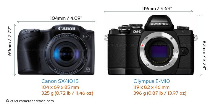 Canon SX410 IS vs Olympus E-M10 Camera Size Comparison - Front View