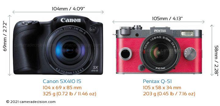Canon SX410 IS vs Pentax Q-S1 Camera Size Comparison - Front View