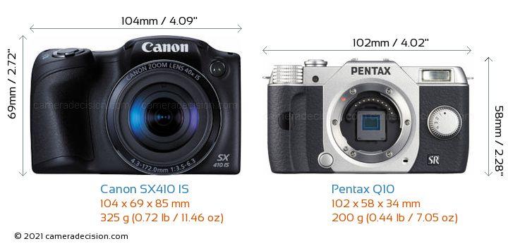 Canon SX410 IS vs Pentax Q10 Camera Size Comparison - Front View