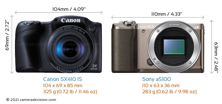 Canon SX410 IS vs Sony a5100 Camera Size Comparison - Front View