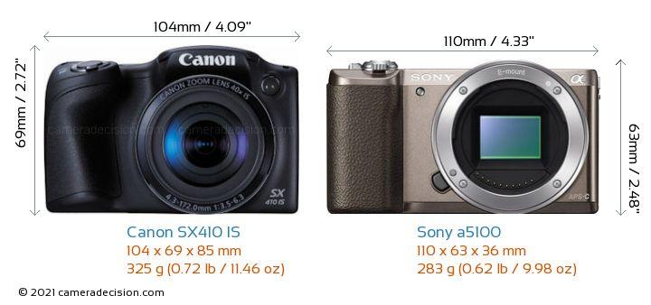Canon SX410 IS vs Sony a5100 Camera Size Comparison - Front View