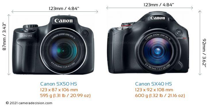 Canon SX50 HS vs Canon SX40 HS Camera Size Comparison - Front View