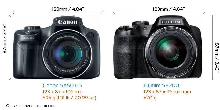 Canon SX50 HS vs Fujifilm S8200 Camera Size Comparison - Front View