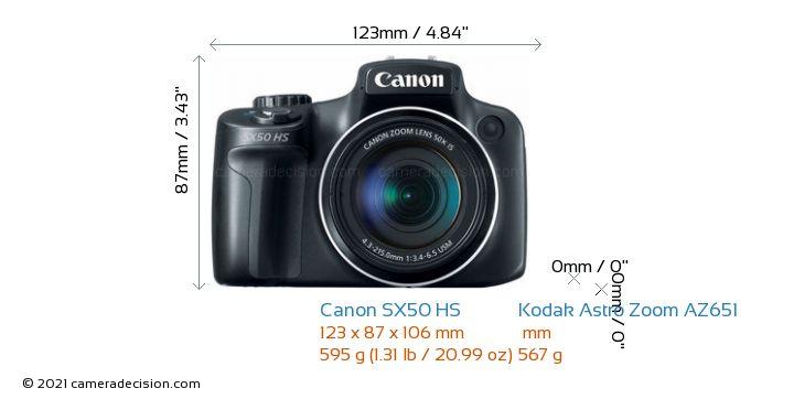 Canon SX50 HS vs Kodak Astro Zoom AZ651 Camera Size Comparison - Front View