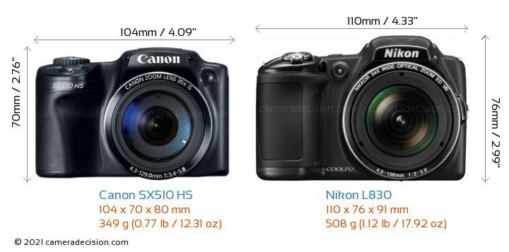 Canon SX510 HS vs Nikon L830 Camera Size Comparison - Front View