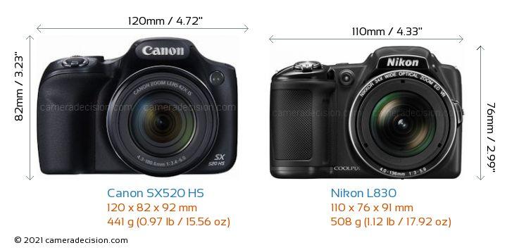 Canon SX520 HS vs Nikon L830 Camera Size Comparison - Front View