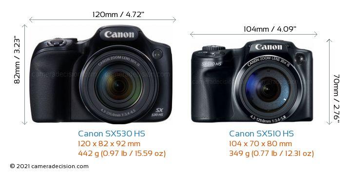 Canon SX530 HS vs Canon SX510 HS Camera Size Comparison - Front View