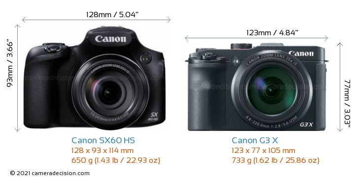 Canon SX60 HS vs Canon G3 X Camera Size Comparison - Front View